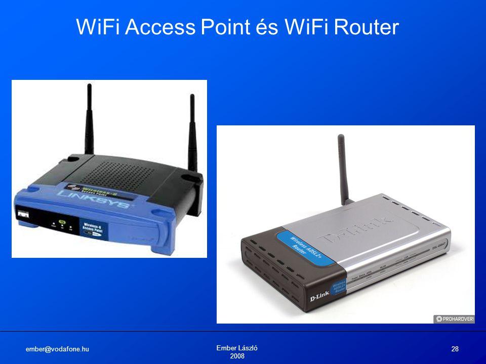 ember@vodafone.hu Ember László 2008 28 WiFi Access Point és WiFi Router