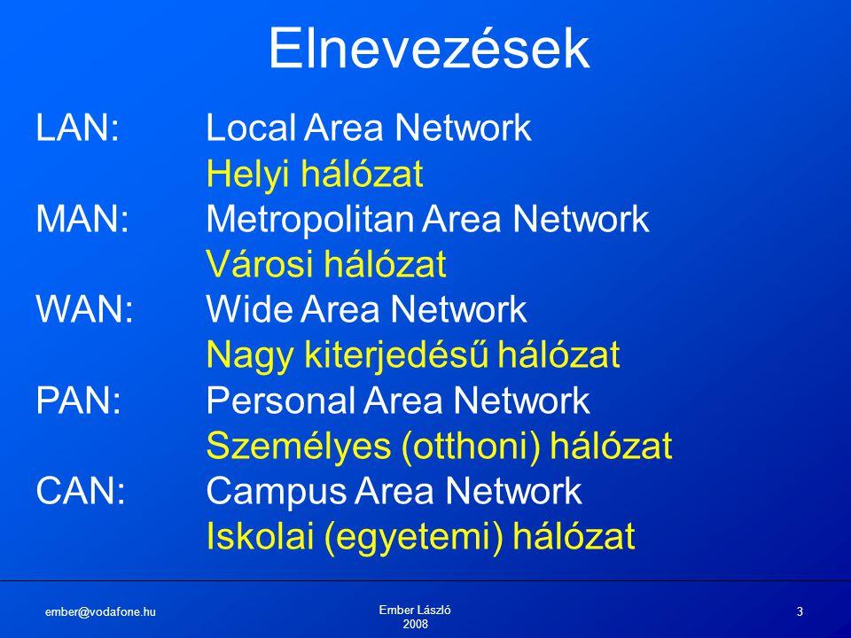 ember@vodafone.hu Ember László 2008 3 Elnevezések LAN:Local Area Network Helyi hálózat MAN:Metropolitan Area Network Városi hálózat WAN:Wide Area Network Nagy kiterjedésű hálózat PAN:Personal Area Network Személyes (otthoni) hálózat CAN:Campus Area Network Iskolai (egyetemi) hálózat