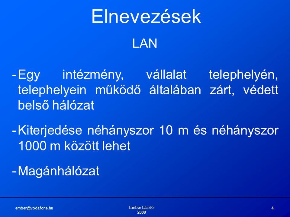 ember@vodafone.hu Ember László 2008 4 Elnevezések LAN -Egy intézmény, vállalat telephelyén, telephelyein működő általában zárt, védett belső hálózat -Kiterjedése néhányszor 10 m és néhányszor 1000 m között lehet -Magánhálózat