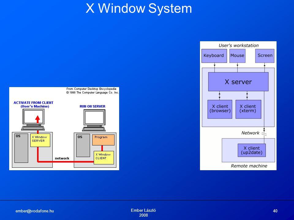 ember@vodafone.hu Ember László 2008 40 X Window System