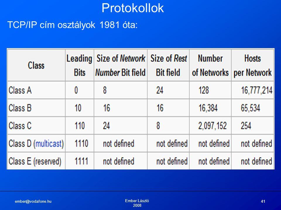 ember@vodafone.hu Ember László 2008 41 Protokollok TCP/IP cím osztályok 1981 óta: