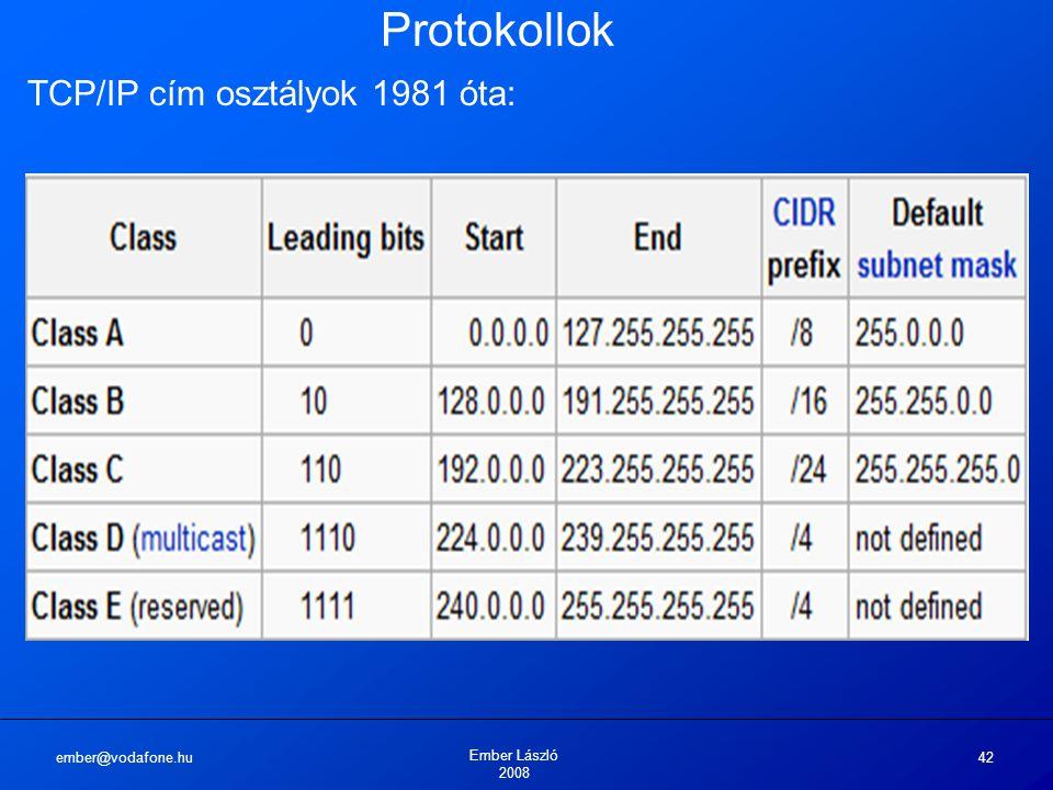 ember@vodafone.hu Ember László 2008 42 Protokollok TCP/IP cím osztályok 1981 óta:
