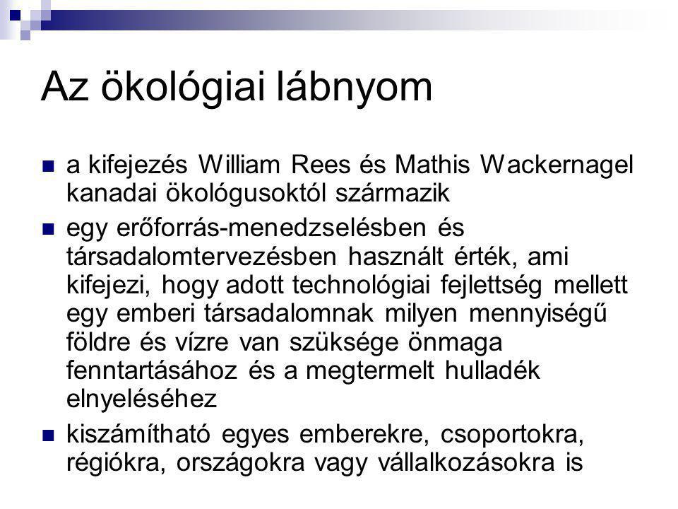 Az ökológiai lábnyom a kifejezés William Rees és Mathis Wackernagel kanadai ökológusoktól származik egy erőforrás-menedzselésben és társadalomtervezés