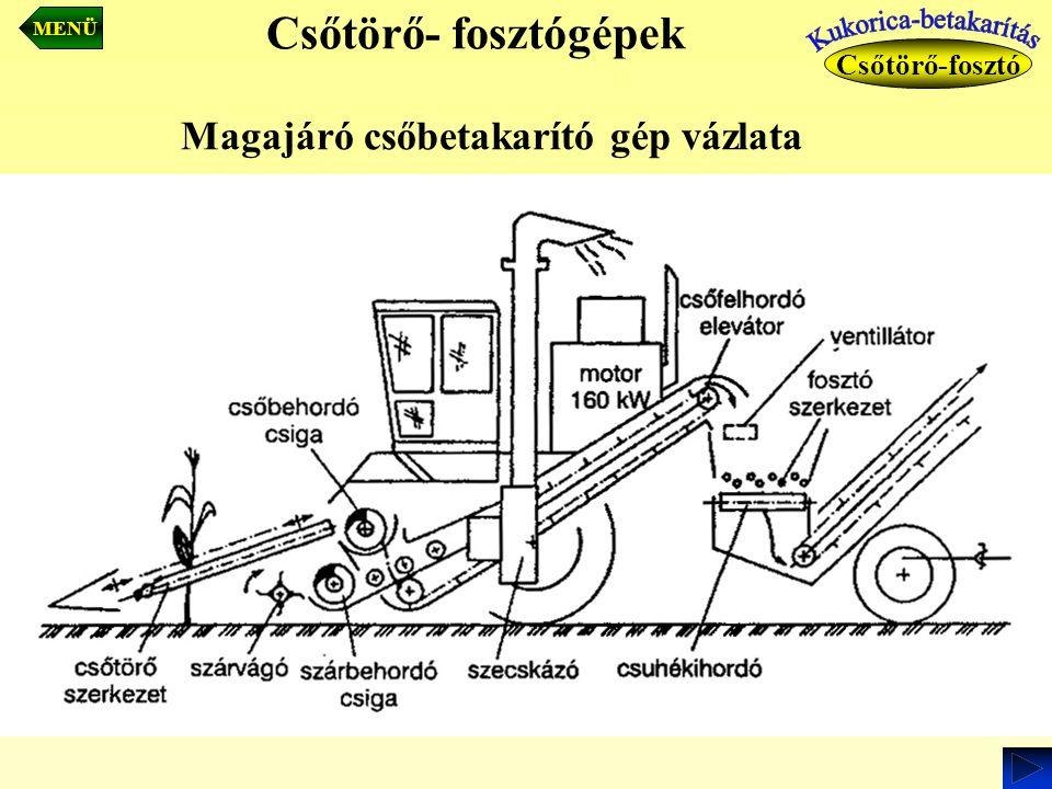 Csőtörő- fosztógépek Csőtörő-fosztó MENÜ Magajáró csőbetakarító gép vázlata