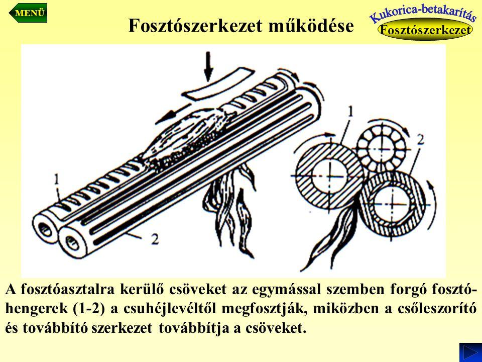 Fosztószerkezet működése A fosztóasztalra kerülő csöveket az egymással szemben forgó fosztó- hengerek (1-2) a csuhéjlevéltől megfosztják, miközben a c