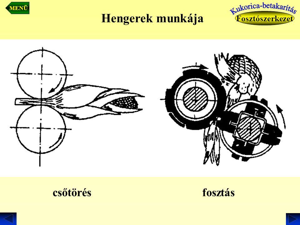 csőtörésfosztás Hengerek munkája Fosztószerkezet MENÜ