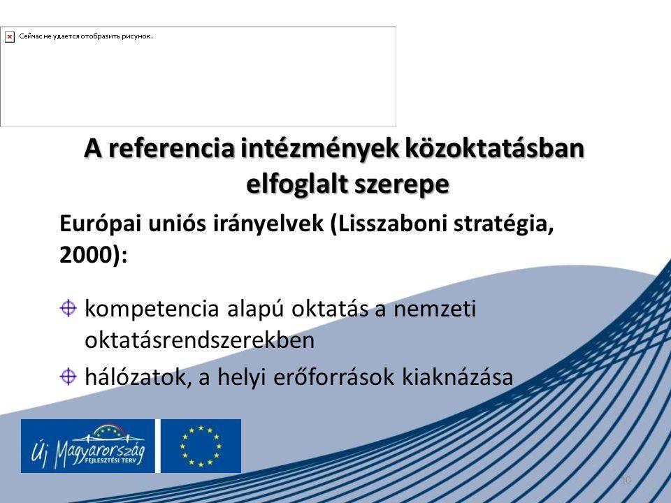 10 A referencia intézmények közoktatásban elfoglalt szerepe Európai uniós irányelvek (Lisszaboni stratégia, 2000): kompetencia alapú oktatás a nemzeti