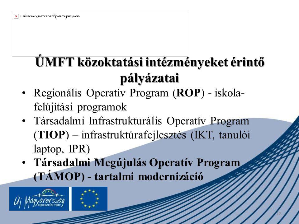 12 ÚMFT közoktatási intézményeket érintő pályázatai Regionális Operatív Program (ROP) - iskola- felújítási programok Társadalmi Infrastrukturális Oper