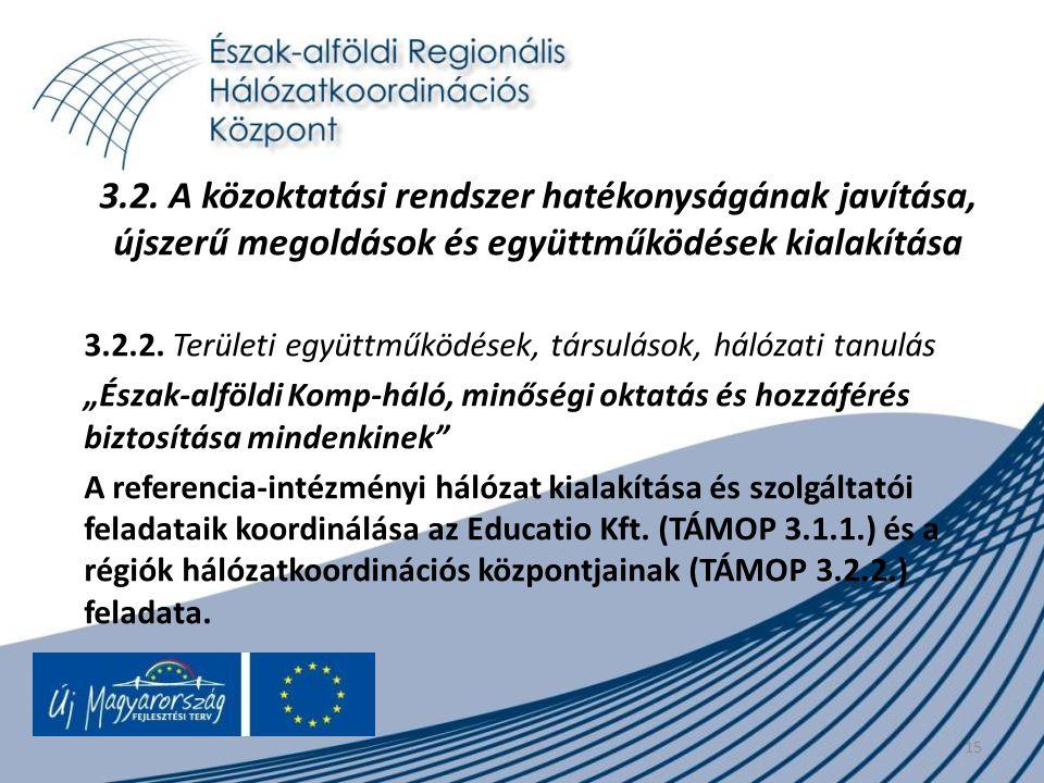 15 3.2. A közoktatási rendszer hatékonyságának javítása, újszerű megoldások és együttműködések kialakítása 3.2.2. Területi együttműködések, társulások