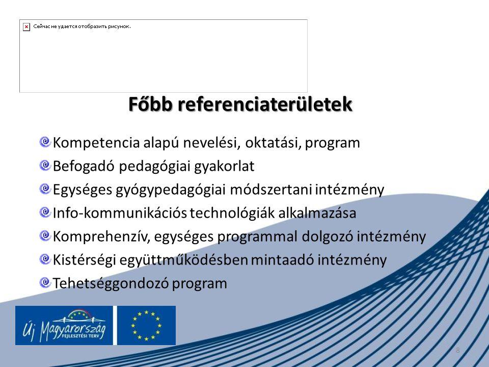 Főbb referenciaterületek Kompetencia alapú nevelési, oktatási, program Befogadó pedagógiai gyakorlat Egységes gyógypedagógiai módszertani intézmény In