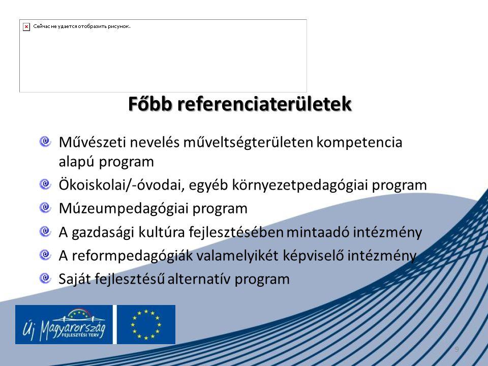 Főbb referenciaterületek Művészeti nevelés műveltségterületen kompetencia alapú program Ökoiskolai/-óvodai, egyéb környezetpedagógiai program Múzeumpe