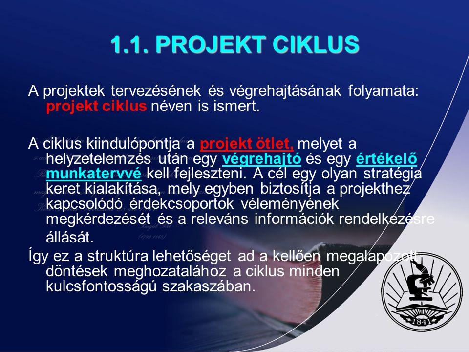 1.1. PROJEKT CIKLUS A projektek tervezésének és végrehajtásának folyamata: projekt ciklus néven is ismert. A ciklus kiindulópontja a projekt ötlet, me