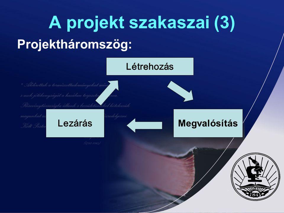 A projekt szakaszai (3) Projektháromszög: Létrehozás Megvalósítás Lezárás