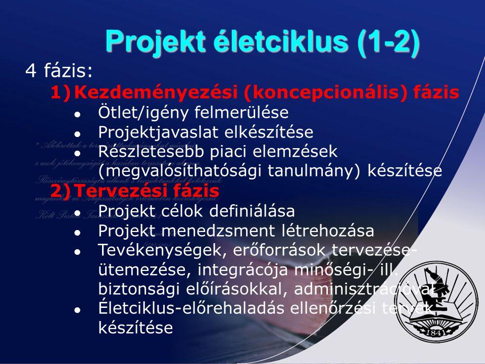 Projekt életciklus (1-2) 4 fázis: 1)Kezdeményezési (koncepcionális) fázis Ötlet/igény felmerülése Projektjavaslat elkészítése Részletesebb piaci elemz