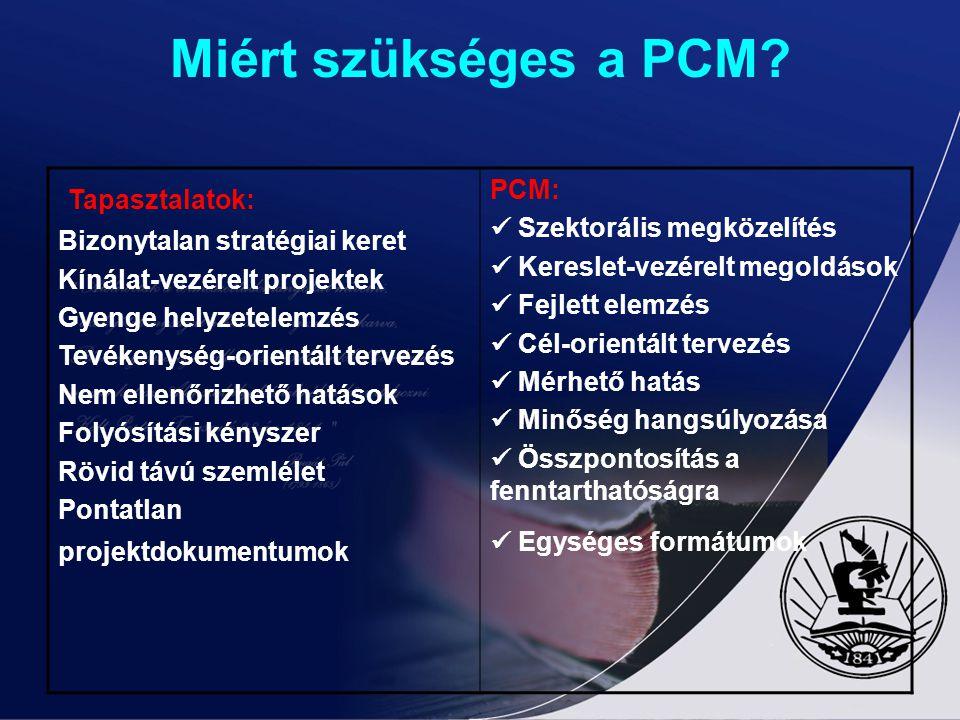 Miért szükséges a PCM? Tapasztalatok: Bizonytalan stratégiai keret Kínálat-vezérelt projektek Gyenge helyzetelemzés Tevékenység-orientált tervezés Nem