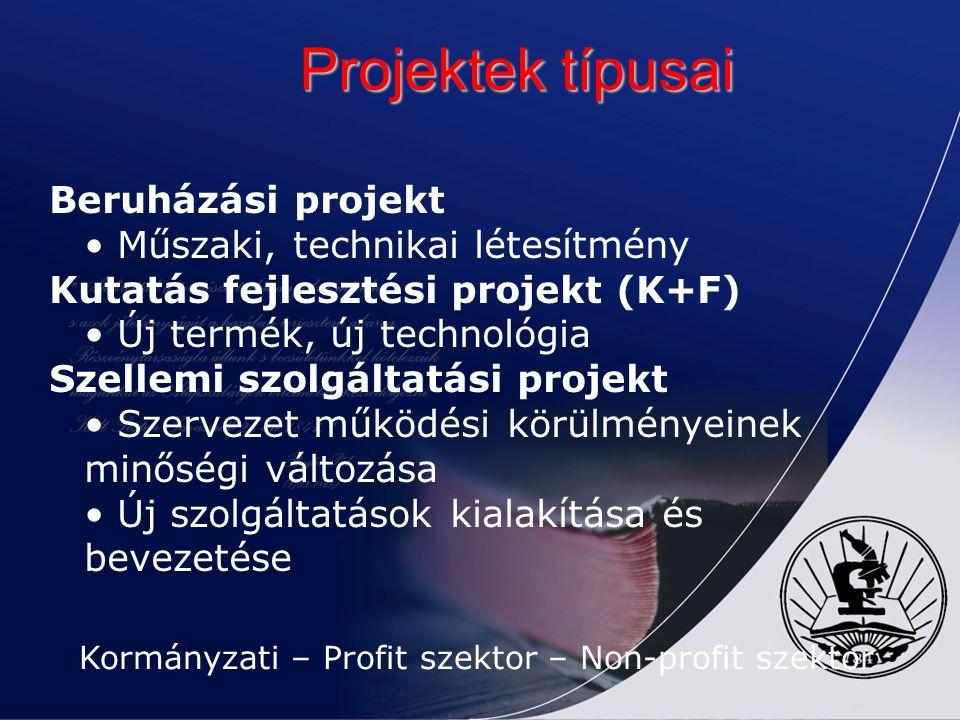 Projektek típusai Projektek típusai Beruházási projekt Műszaki, technikai létesítmény Kutatás fejlesztési projekt (K+F) Új termék, új technológia Szel