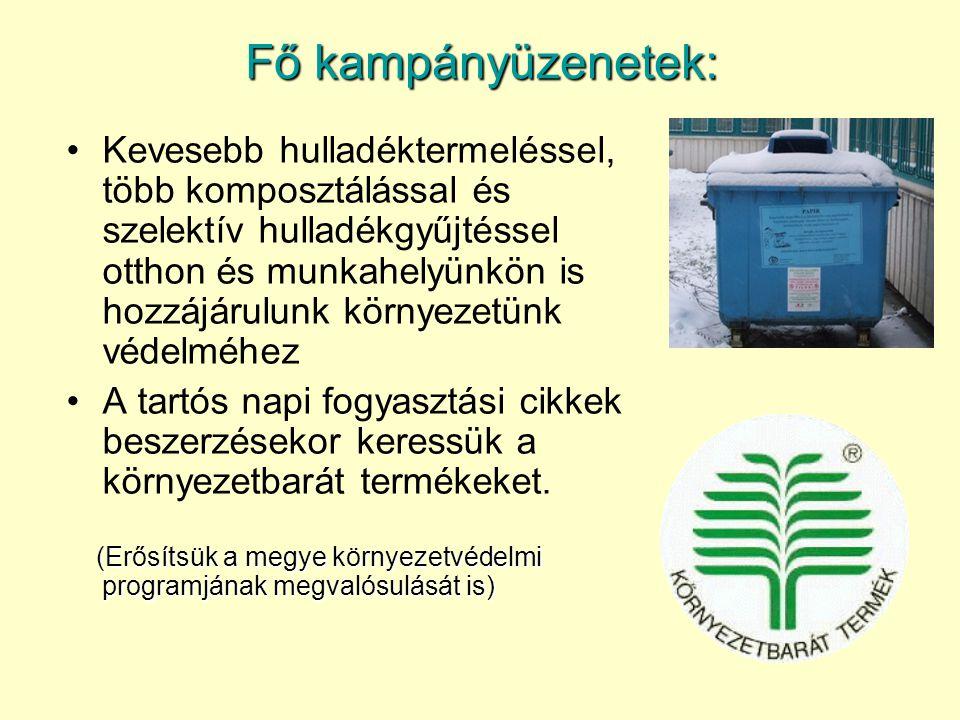 Fő kampányüzenetek: Kevesebb hulladéktermeléssel, több komposztálással és szelektív hulladékgyűjtéssel otthon és munkahelyünkön is hozzájárulunk körny