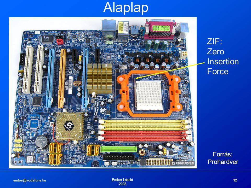 ember@vodafone.hu Ember László 2008 12 Alaplap Forrás: Prohardver ZIF: Zero Insertion Force
