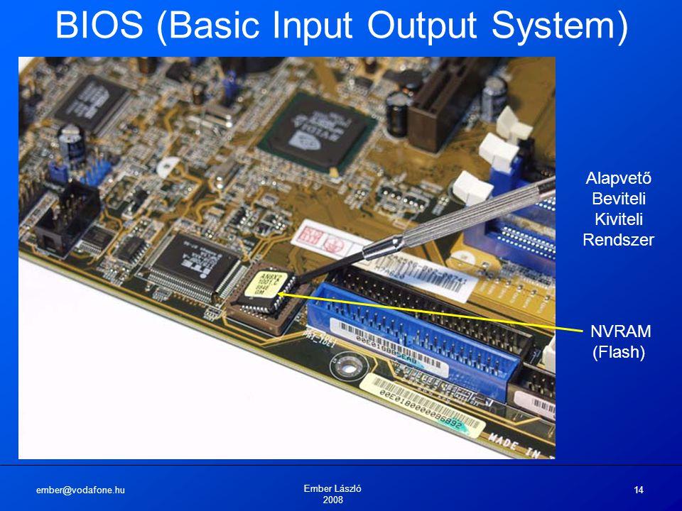 ember@vodafone.hu Ember László 2008 14 BIOS (Basic Input Output System) Alapvető Beviteli Kiviteli Rendszer NVRAM (Flash)
