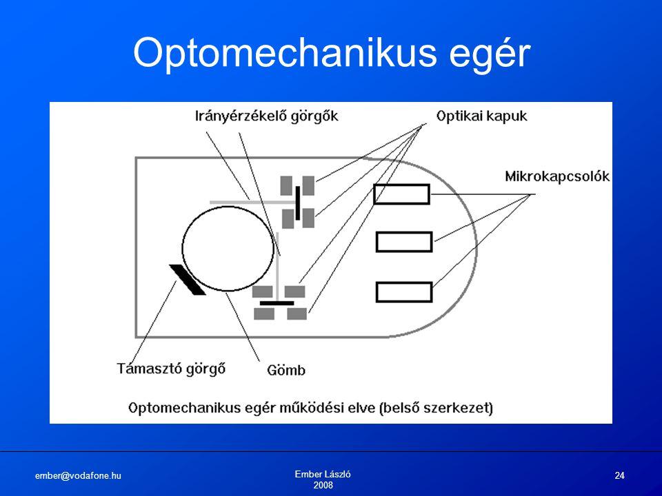 ember@vodafone.hu Ember László 2008 24 Optomechanikus egér