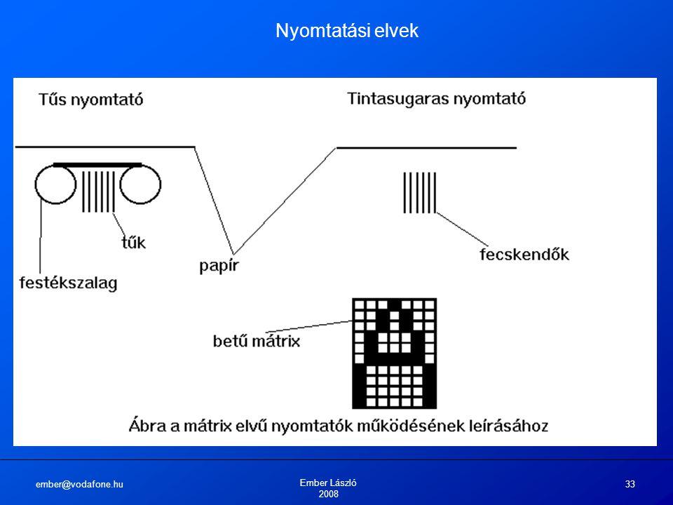 ember@vodafone.hu Ember László 2008 33 Nyomtatási elvek