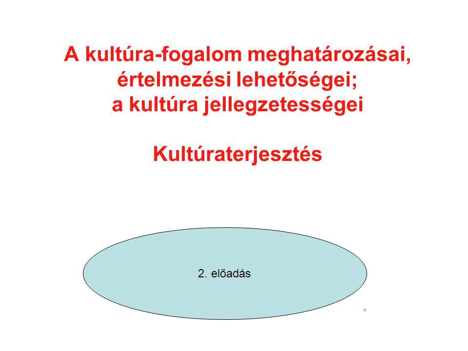 A kultúra-fogalom meghatározásai, értelmezési lehetőségei; a kultúra jellegzetességei Kultúraterjesztés 2.