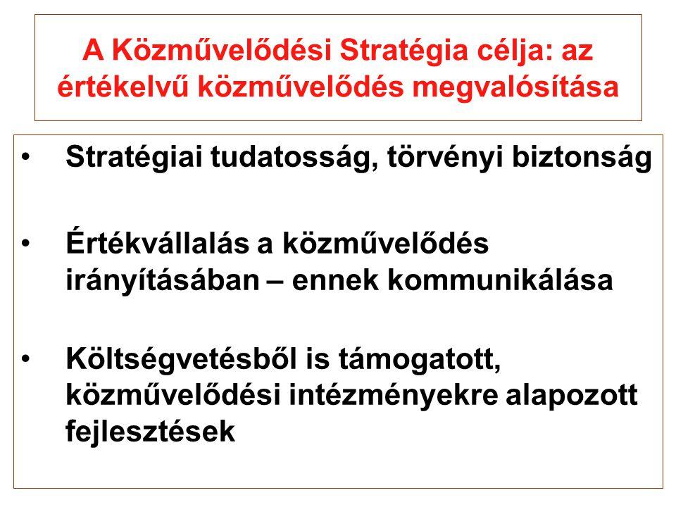 Stratégiai tudatosság, törvényi biztonság Értékvállalás a közművelődés irányításában – ennek kommunikálása Költségvetésből is támogatott, közművelődési intézményekre alapozott fejlesztések A Közművelődési Stratégia célja: az értékelvű közművelődés megvalósítása