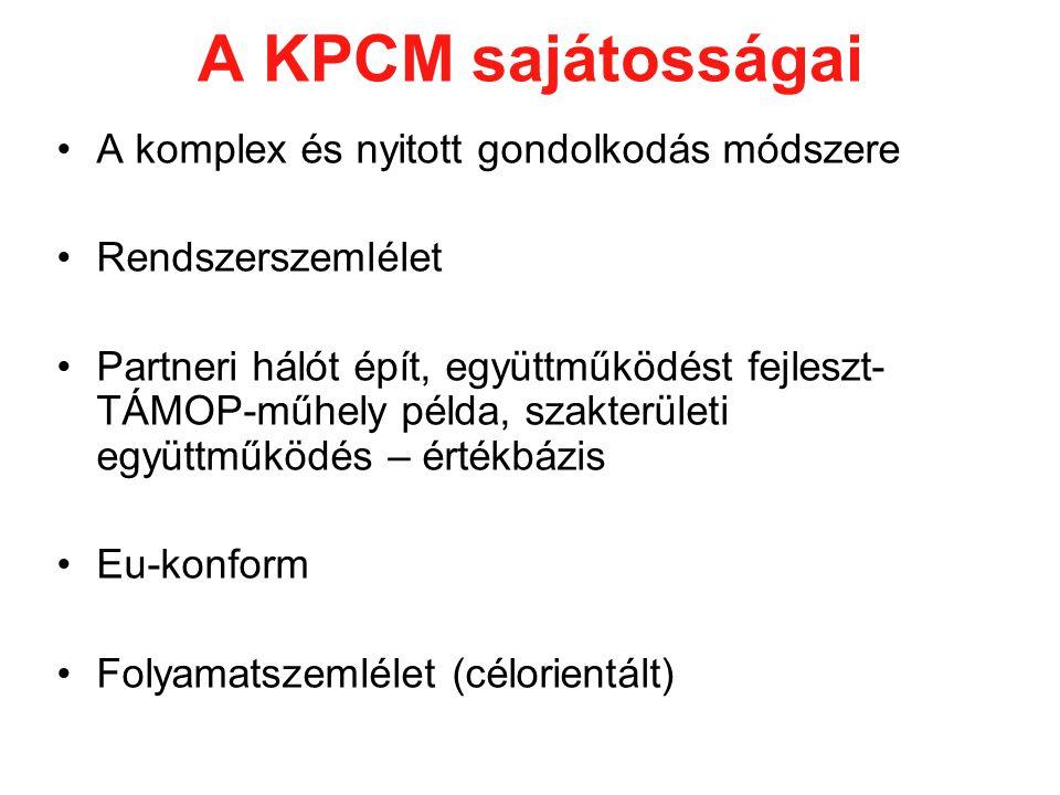 A KPCM sajátosságai A komplex és nyitott gondolkodás módszere Rendszerszemlélet Partneri hálót épít, együttműködést fejleszt- TÁMOP-műhely példa, szakterületi együttműködés – értékbázis Eu-konform Folyamatszemlélet (célorientált)