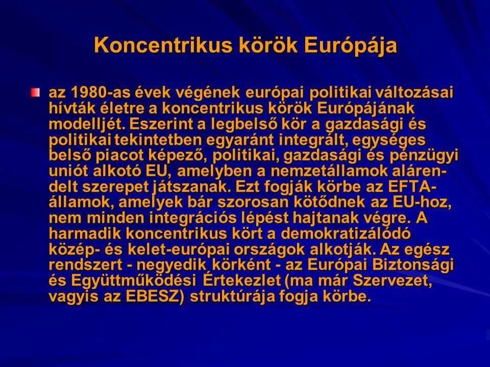 Koncentrikus körök Európája az 1980-as évek végének európai politikai változásai hívták életre a koncentrikus körök Európájának modelljét. Eszerint a