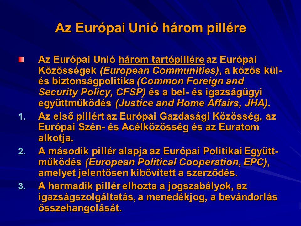 Az Európai Unió három pillére Az Európai Unió három tartópillére az Európai Közösségek (European Communities), a közös kül- és biztonságpolitika (Common Foreign and Security Policy, CFSP) és a bel- és igazságügyi együttműködés (Justice and Home Affairs, JHA).