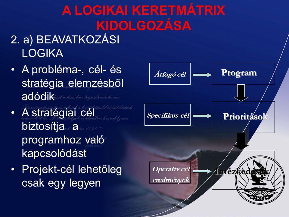 A logikai keretmátrix TÁGABB CÉLOK (IMPACTS) KÖZVETLEN CÉLOK (OUTCOMES) EREDMÉNYEK (OUTPUTS) TEVÉKENYSÉ GEK (INPUTS) intervenciós logika objektíven mé
