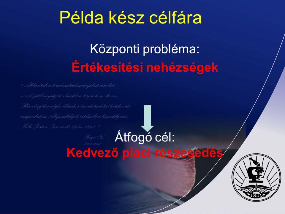 Célelemzés Meghatározandó célok:  Átfogó, globális célok  Specifikus (konkrét) célok  Operatív célok A felállított problémafa minden egyes ablakát