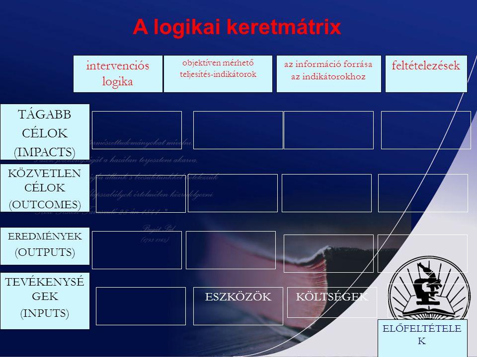 A logikai keretmátrix TÁGABB CÉLOK (IMPACTS) KÖZVETLEN CÉLOK (OUTCOMES) EREDMÉNYEK (OUTPUTS) TEVÉKENYSÉ GEK (INPUTS) intervenciós logika objektíven mérhető teljesítés-indikátorok ESZKÖZÖK az információ forrása az indikátorokhoz KÖLTSÉGEK feltételezések ELŐFELTÉTELE K