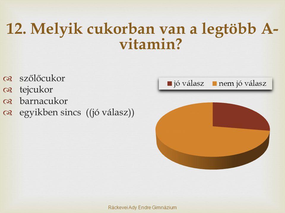 12.Melyik cukorban van a legtöbb A- vitamin.
