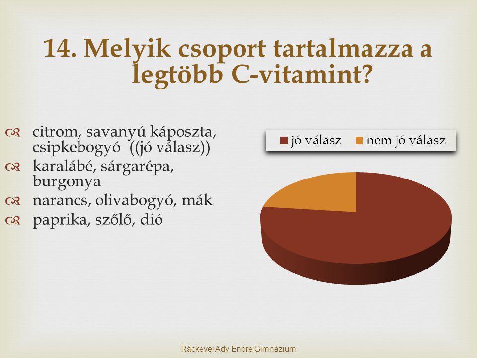 14.Melyik csoport tartalmazza a legtöbb C-vitamint.