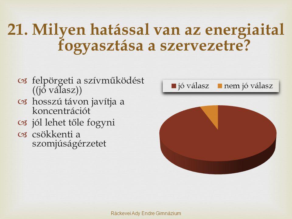 21.Milyen hatással van az energiaital fogyasztása a szervezetre.
