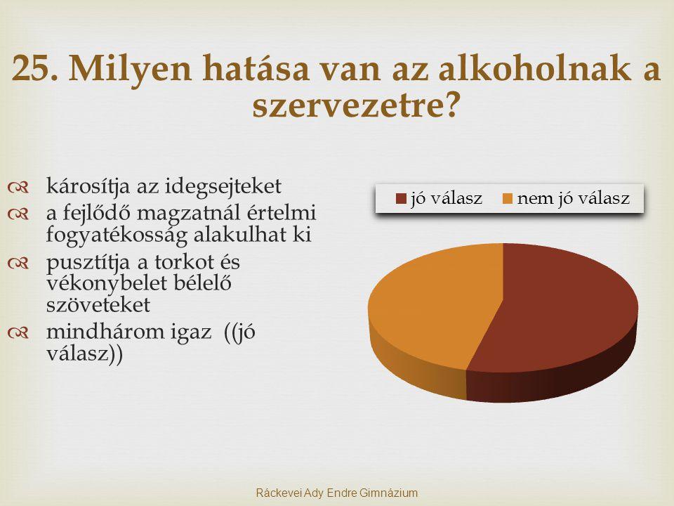 25.Milyen hatása van az alkoholnak a szervezetre.