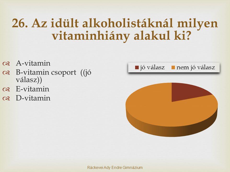 26.Az idült alkoholistáknál milyen vitaminhiány alakul ki.