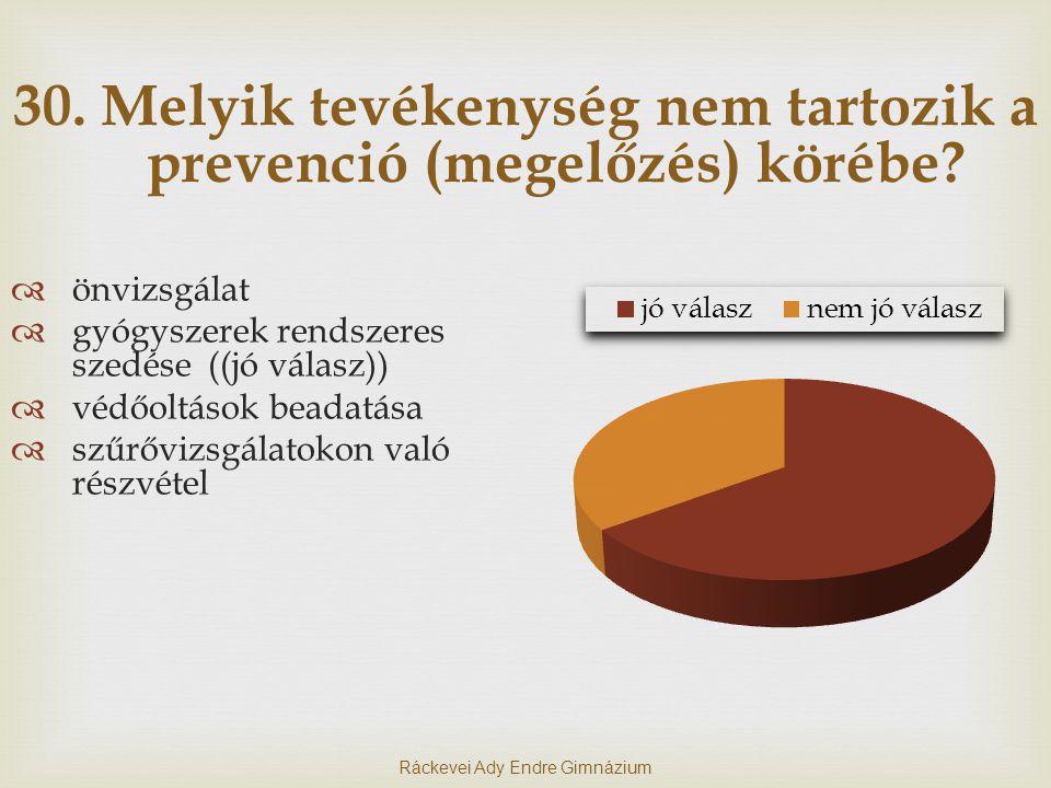 30.Melyik tevékenység nem tartozik a prevenció (megelőzés) körébe.