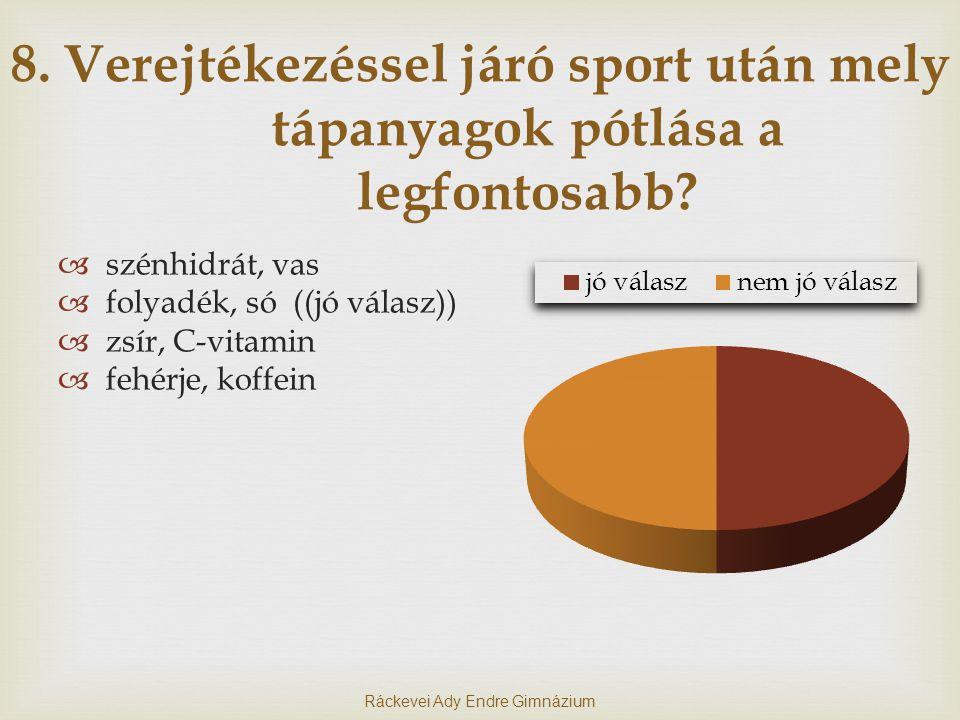 8.Verejtékezéssel járó sport után mely tápanyagok pótlása a legfontosabb.