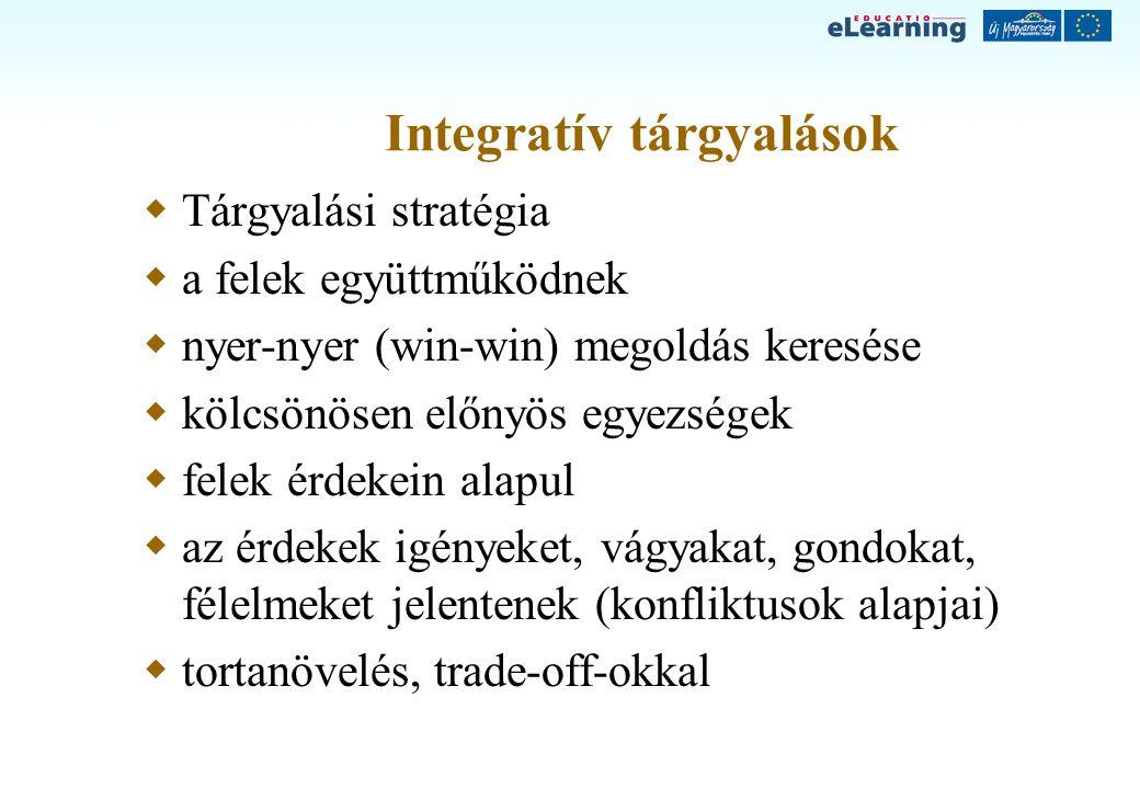 Integratív tárgyalások  Tárgyalási stratégia  a felek együttműködnek  nyer-nyer (win-win) megoldás keresése  kölcsönösen előnyös egyezségek  fele
