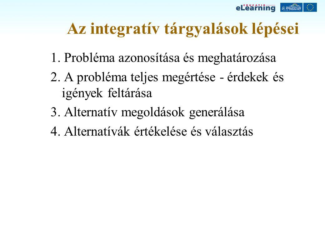 Az integratív tárgyalások lépései 1. Probléma azonosítása és meghatározása 2. A probléma teljes megértése - érdekek és igények feltárása 3. Alternatív