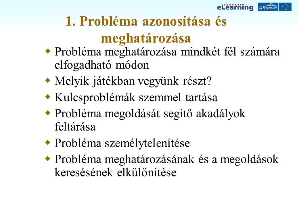 1. Probléma azonosítása és meghatározása  Probléma meghatározása mindkét fél számára elfogadható módon  Melyik játékban vegyünk részt?  Kulcsproblé