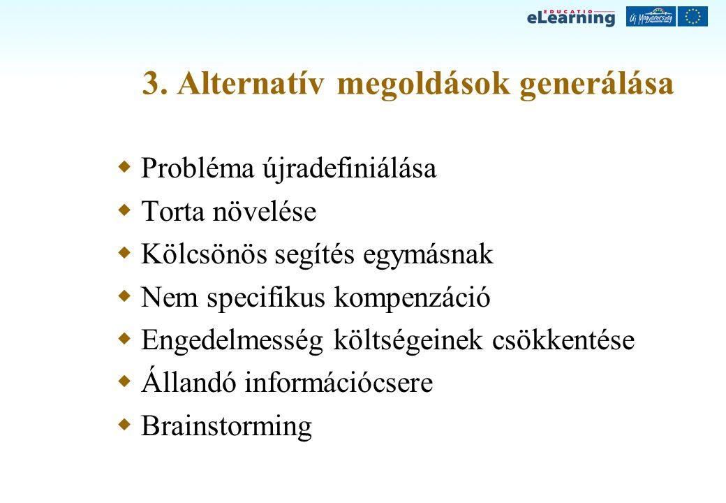 3. Alternatív megoldások generálása  Probléma újradefiniálása  Torta növelése  Kölcsönös segítés egymásnak  Nem specifikus kompenzáció  Engedelme