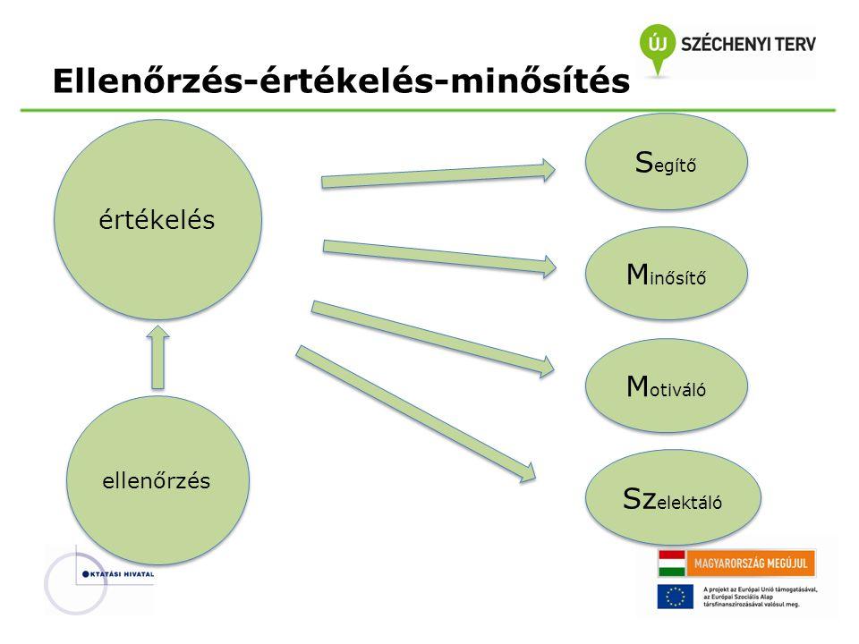 Szakirodalom a tájékozódáshoz A képzési és kimeneteli követelményekről 15/2013 EMMI-rendelet.