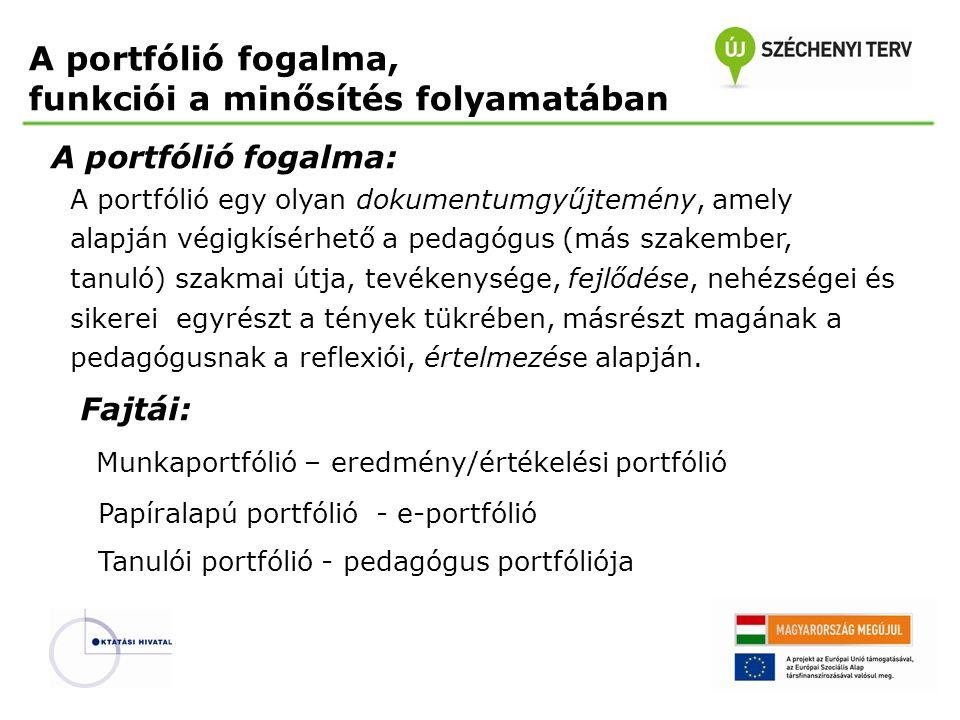 A portfólió funkciói a minősítésben A portfólió funkciói: – A portfólió a pedagógus fejlődésének folyamatát bemutató információk forrása.
