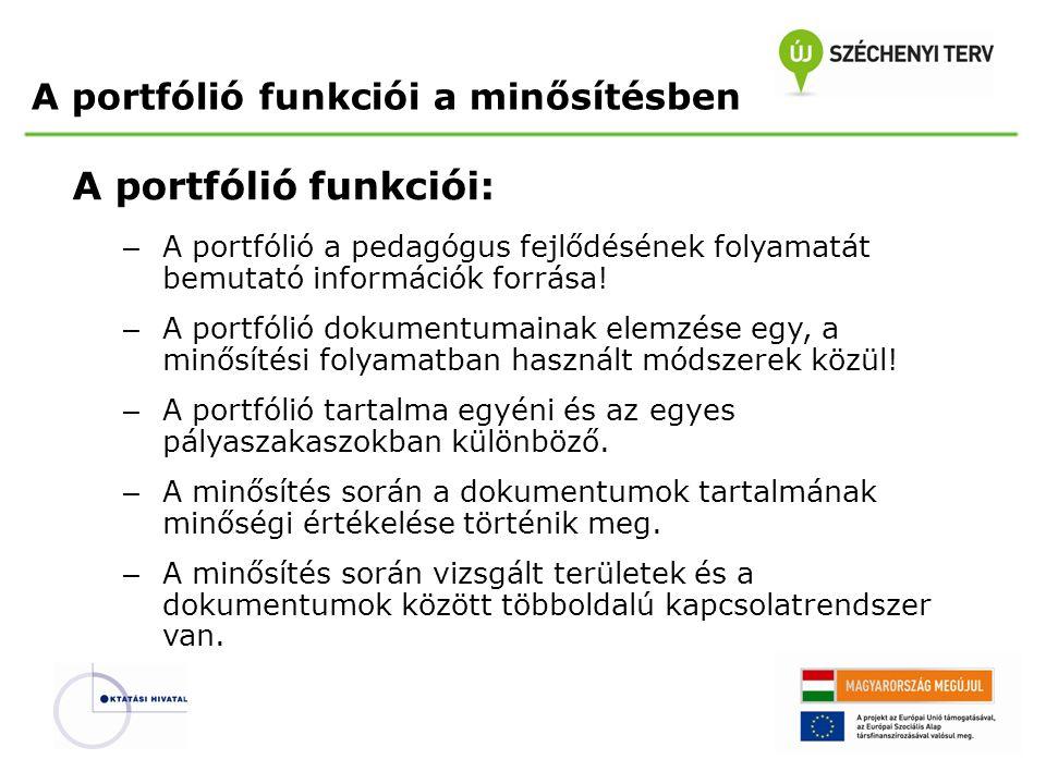A portfólió funkciói a minősítésben A portfólió funkciói: – A portfólió a pedagógus fejlődésének folyamatát bemutató információk forrása! – A portfóli