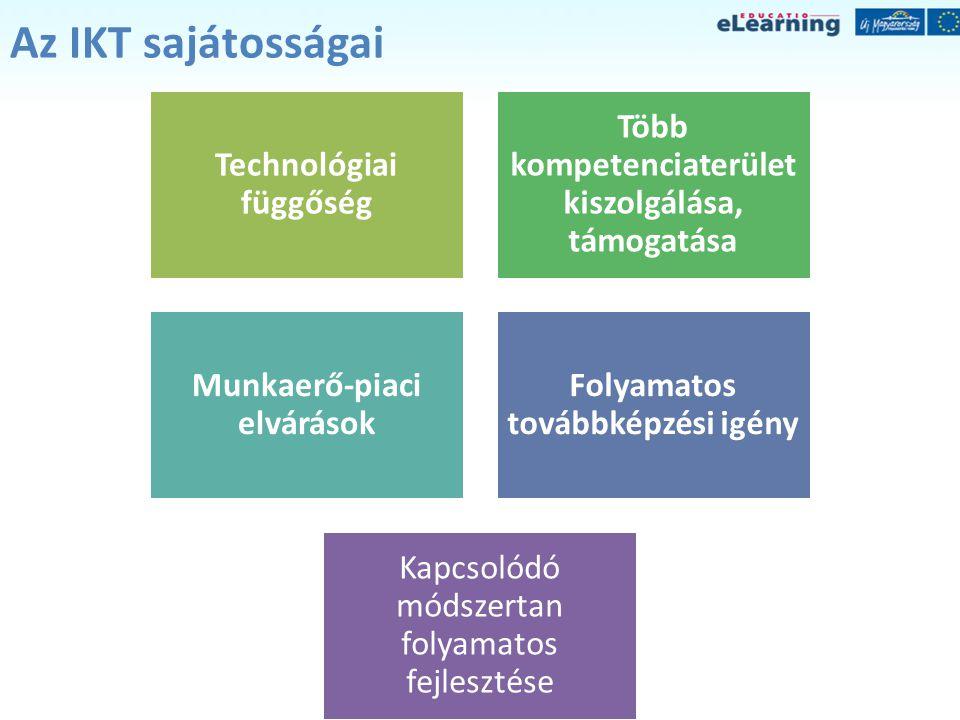 Az IKT sajátosságai Technológiai függőség Több kompetenciaterület kiszolgálása, támogatása Munkaerő-piaci elvárások Folyamatos továbbképzési igény Kap