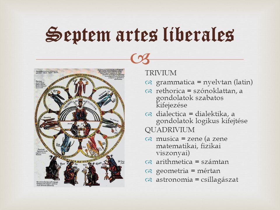  Septem artes liberales TRIVIUM  grammatica = nyelvtan (latin)  rethorica = szónoklattan, a gondolatok szabatos kifejezése  dialectica = dialektik