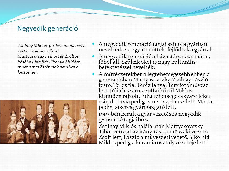 Negyedik generáció Zsolnay Miklós 1911-ben maga mellé vette nővéreinek fiait: Mattyasovszky Tibort és Zsoltot, később Júlia fiát Sikorski Miklóst, innét a mai Zsolnaiak nevében a kettős név.
